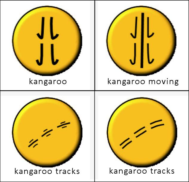 kangaroo tracks - Aboriginal Symbols, Icons