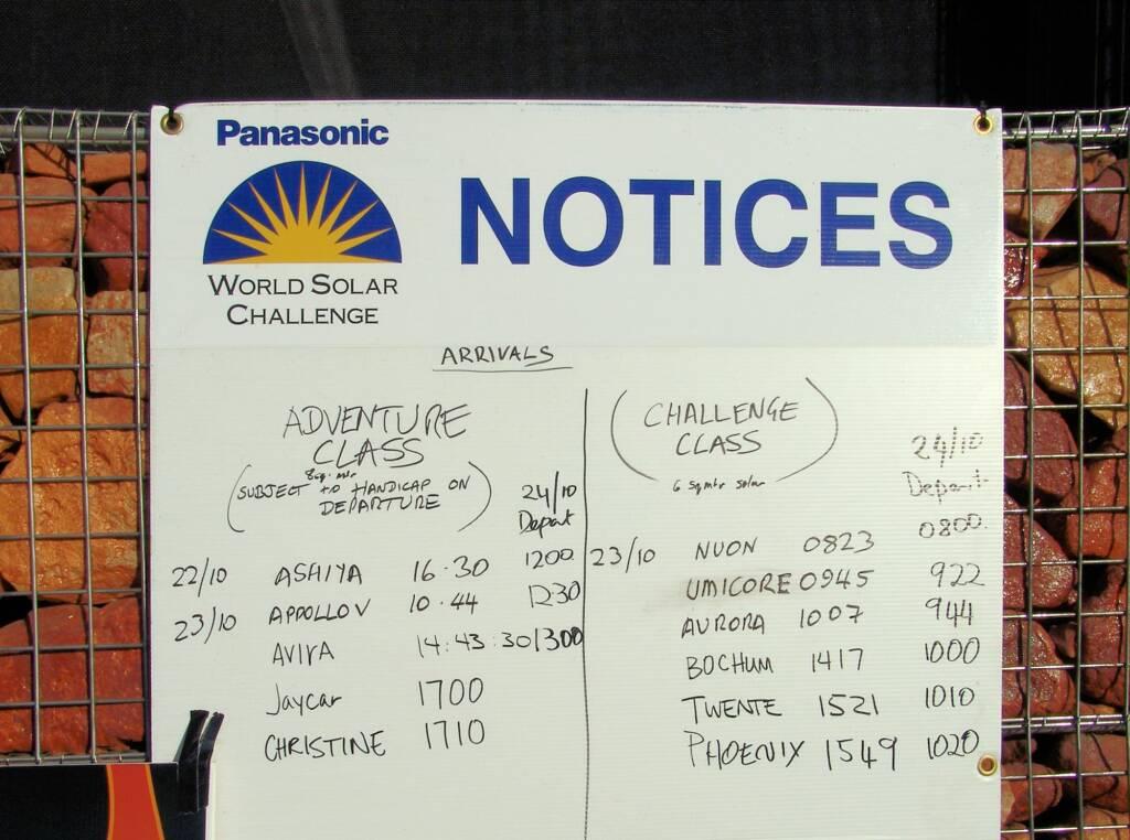 World Solar Challenge 2007